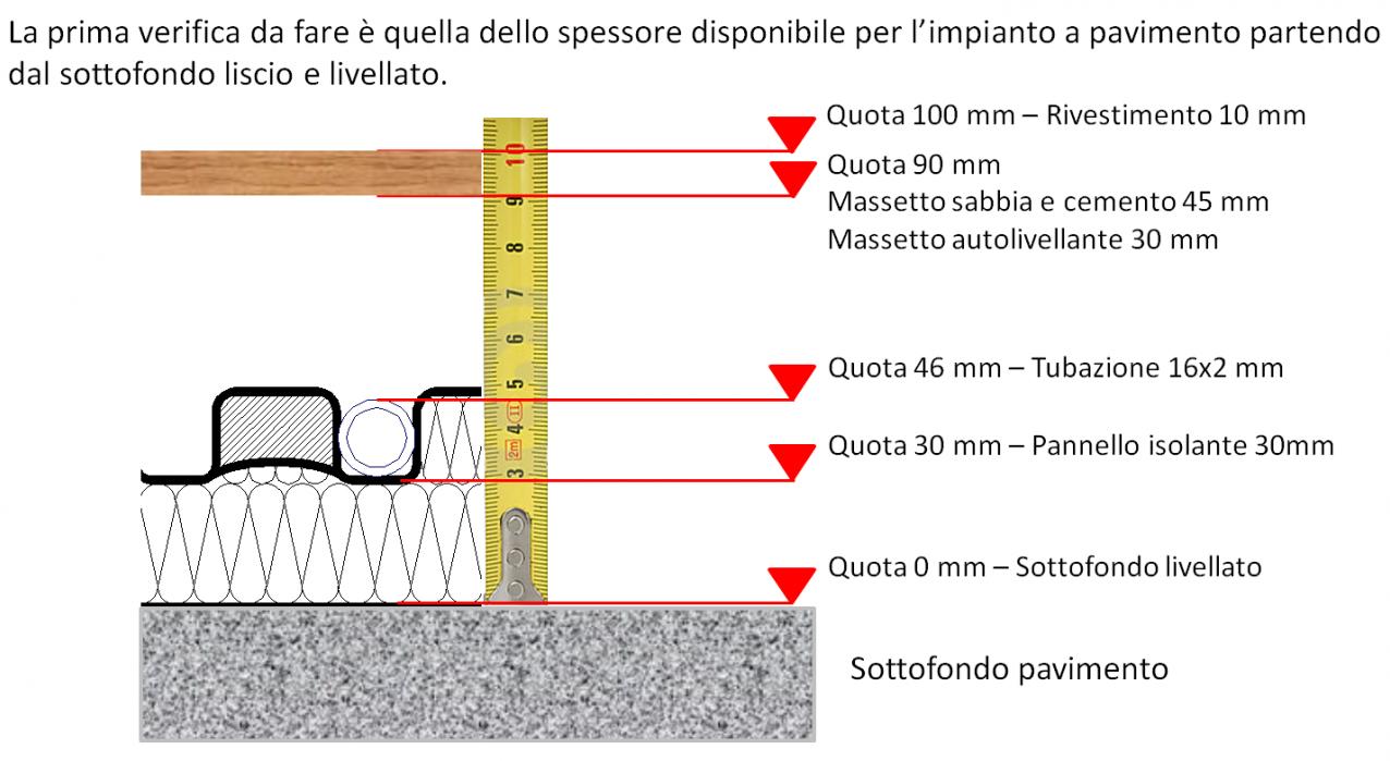 Ottimizzare Riscaldamento A Pavimento cappellotto srl - 11. ho a disposizione 10 cm di spessore